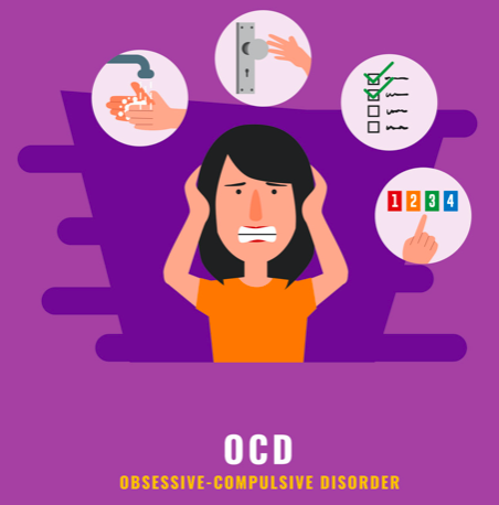 Obsessive Compulsive Disorder (OCD) vs Covid-19 | Anxiety ...